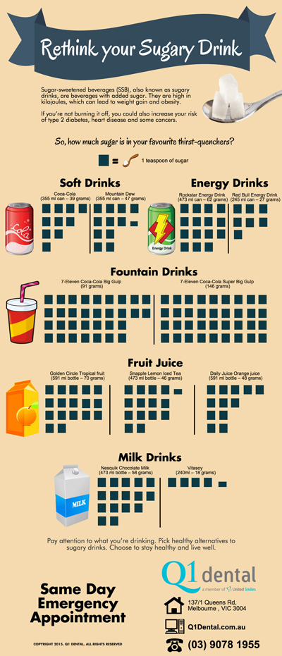 The Hidden Danger in your Daily Drinks