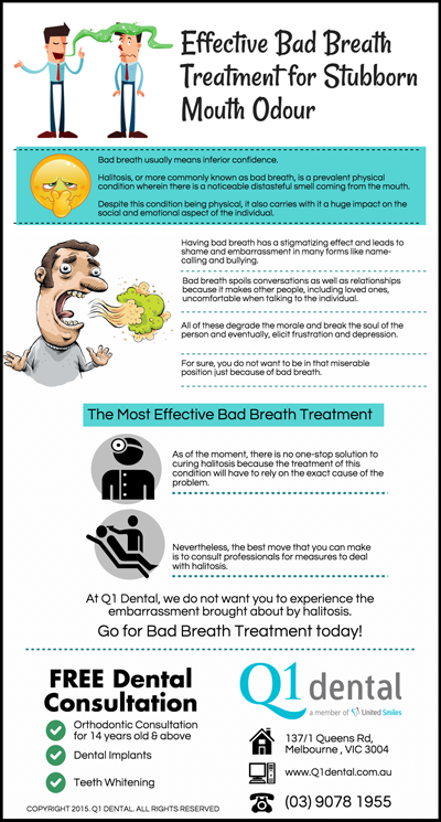 Effective Bad Breath Treatment for Stubborn Mouth Odour