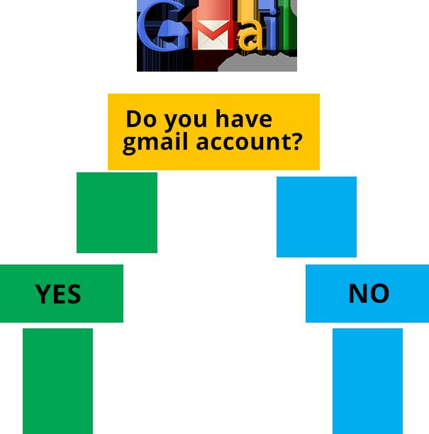 Q1 Dental | Do you have a Gmail account - Dentist Melbourne