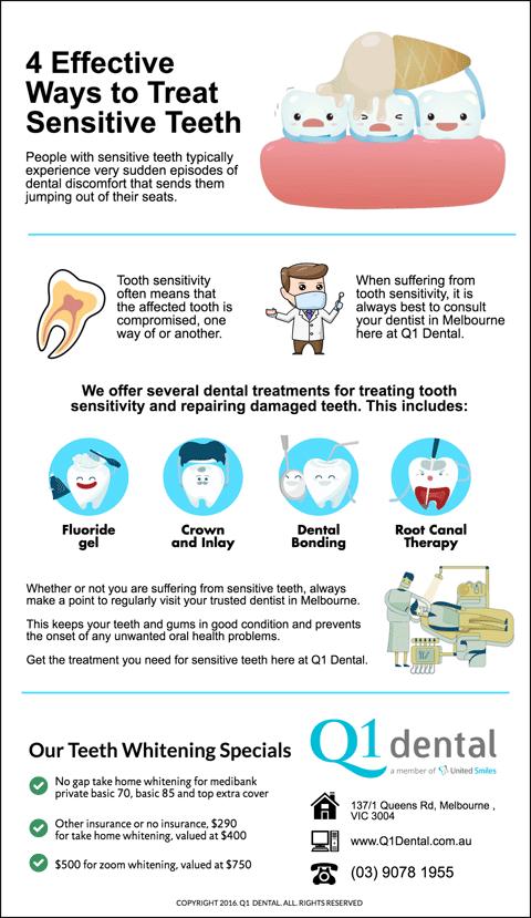 4-Effective-Ways-to-Treat-Sensitive-Teeth-