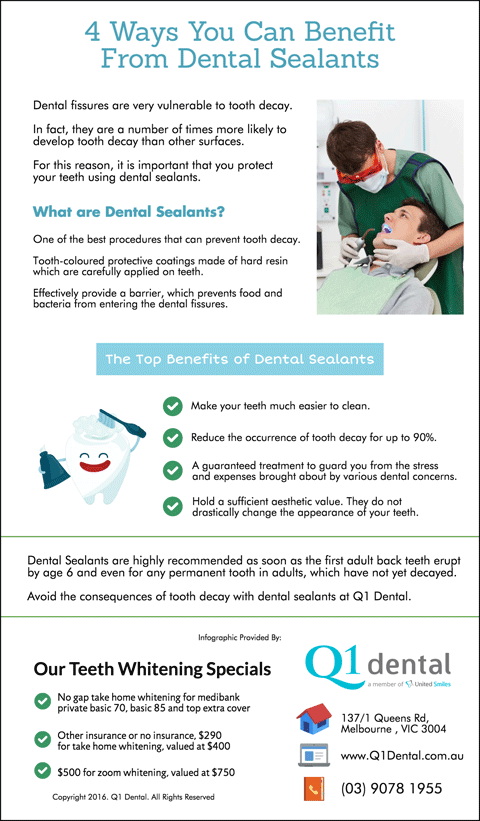 4-Ways-You-Can-Benefit-From-Dental-Sealants