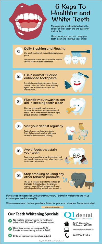 6-Keys-To-Healthier-and-Whiter-Teeth