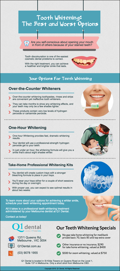 Tooth-Whitening-The-Best-and-Worst-Options