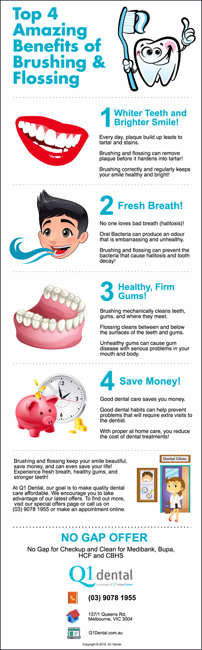 Melbourne Dentist Tips: Top 4 Amazing Benefits of Brushing and Flossing
