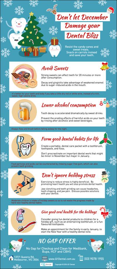 Dentist Melbourne Tips: Don't let December Damage your Dental Bliss