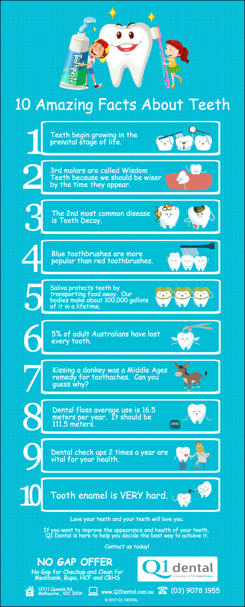 10 amazing facts about teeth