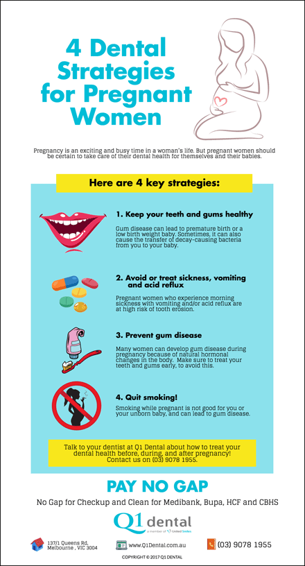 Top-4-Dental-Health-Tips-for-Pregnant-Women